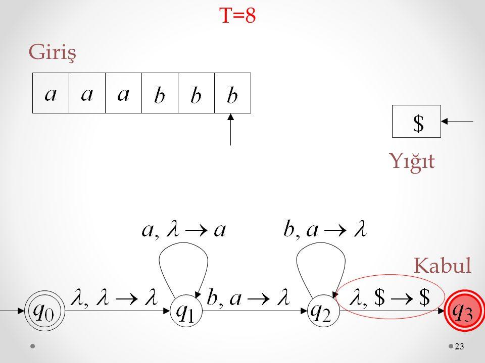 23 Giriş T=8T=8 Kabul Yığıt