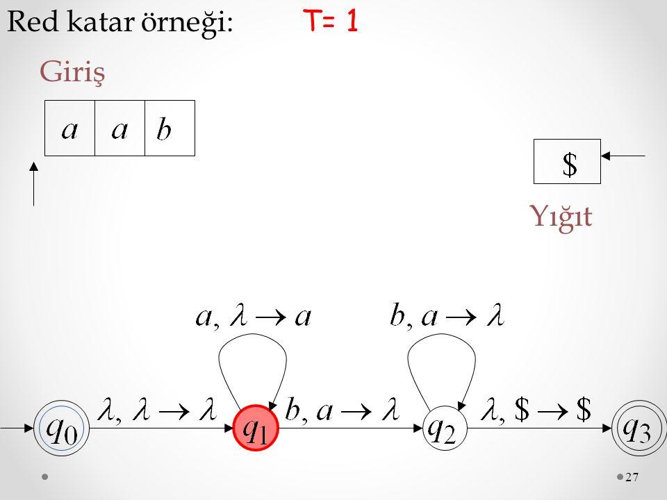 27 Red katar örneği: Giriş T= 1 Yığıt