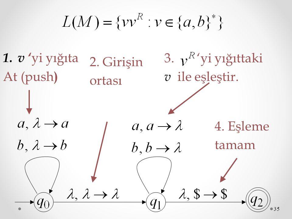 35 1.v ' yi yığıta At (push ) 2. Girişin ortası 3. 'yi yığıttaki v ile eşleştir. 4. Eşleme tamam