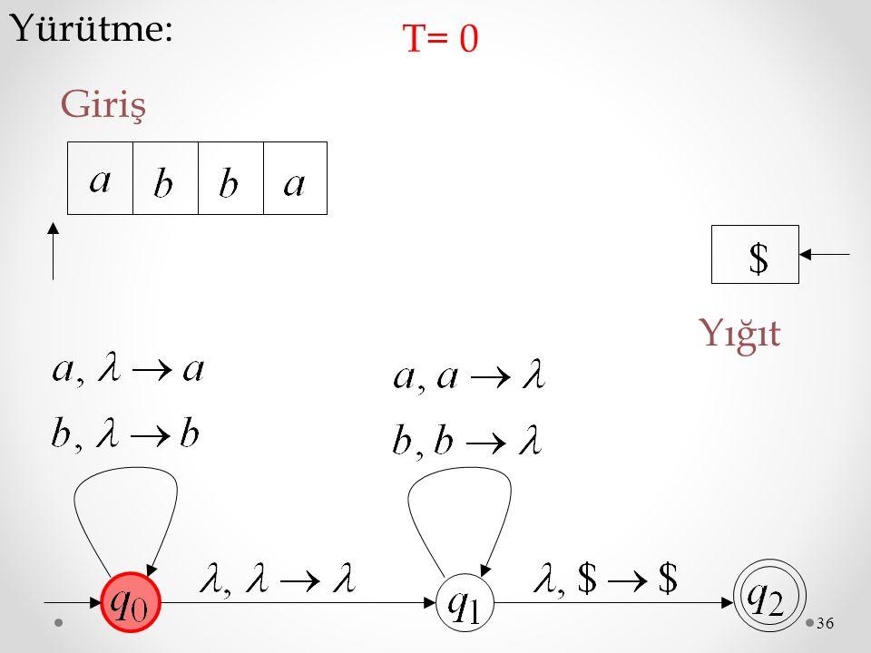 36 Yürütme: Giriş T= 0 Yığıt