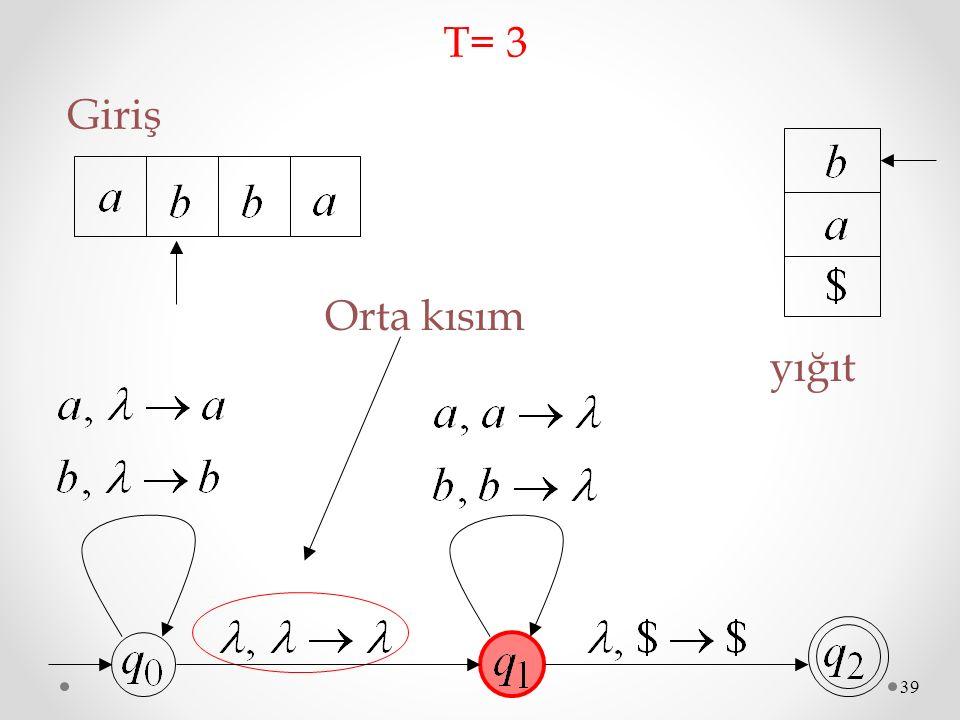39 Giriş T= 3 yığıt Orta kısım