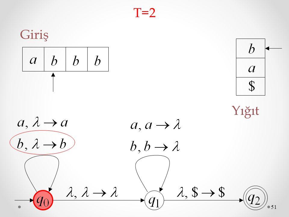 51 Giriş T=2T=2 Yığıt