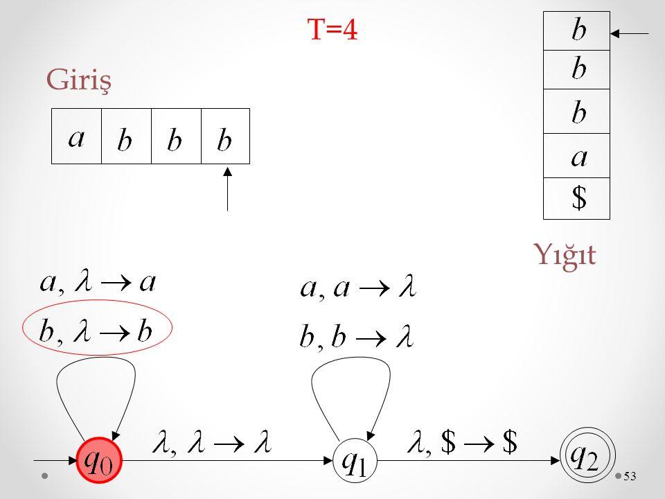 53 Giriş T=4T=4 Yığıt