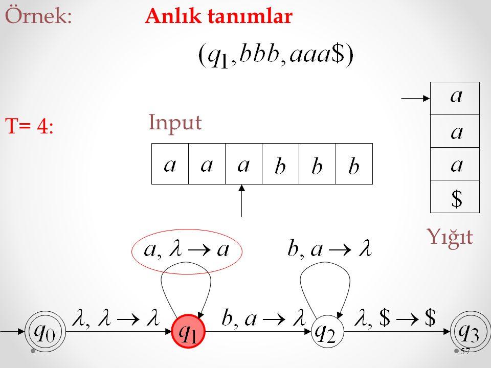 57 Input Yığıt T= 4: Örnek: Anlık tanımlar