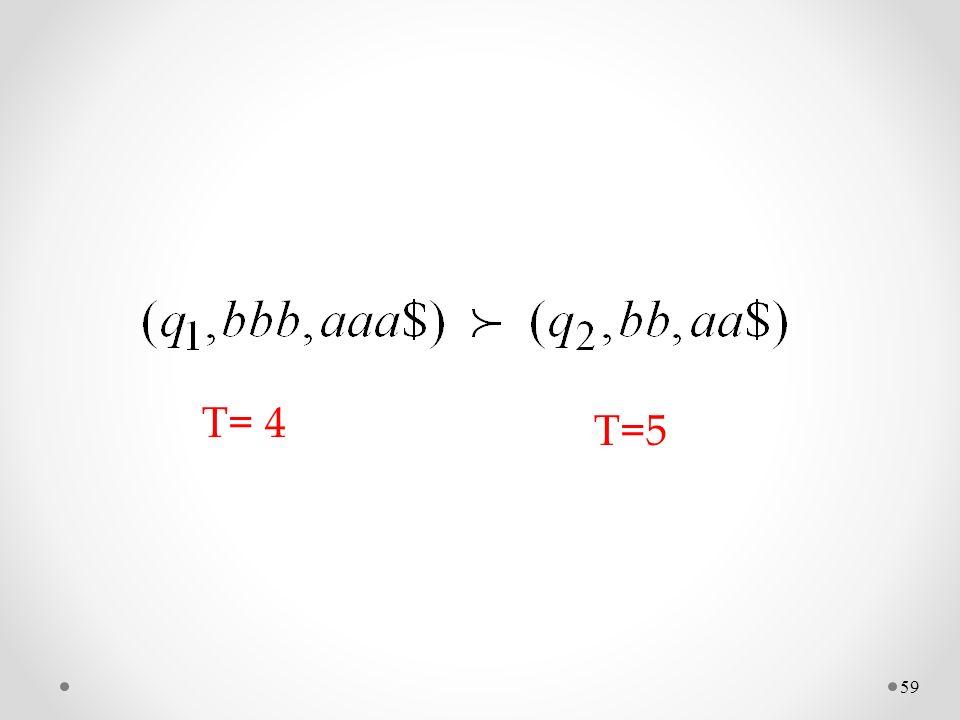 59 T= 4 T=5T=5
