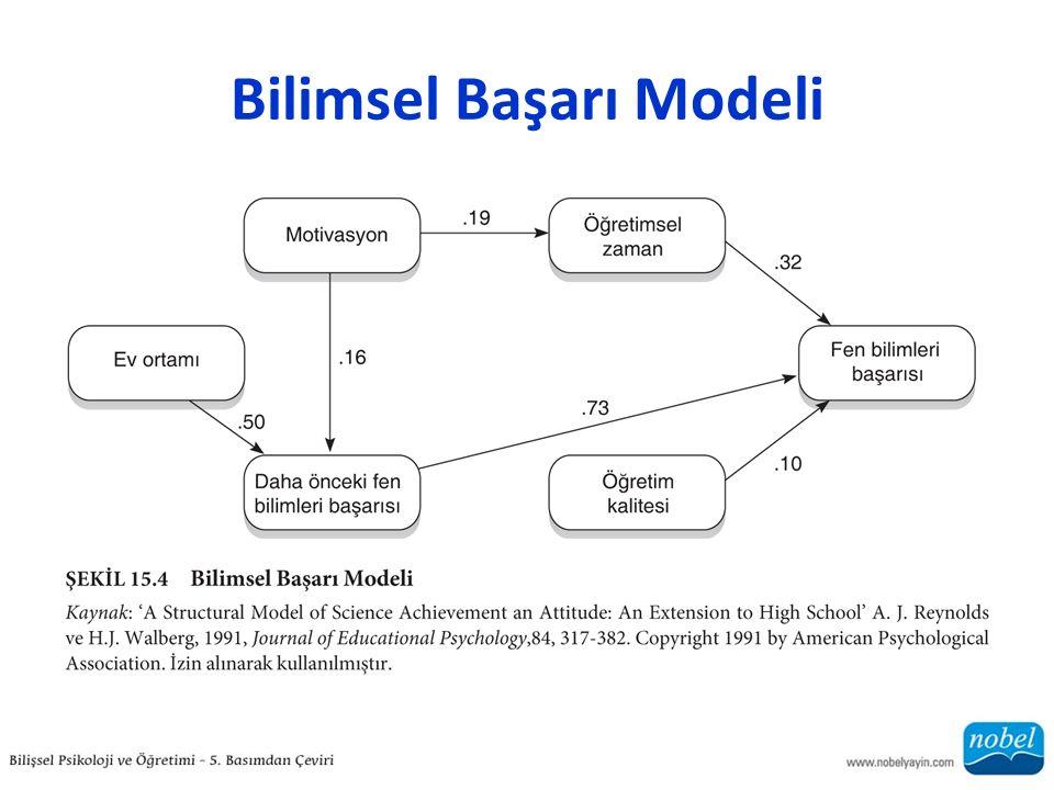 Bilimsel Başarı Modeli