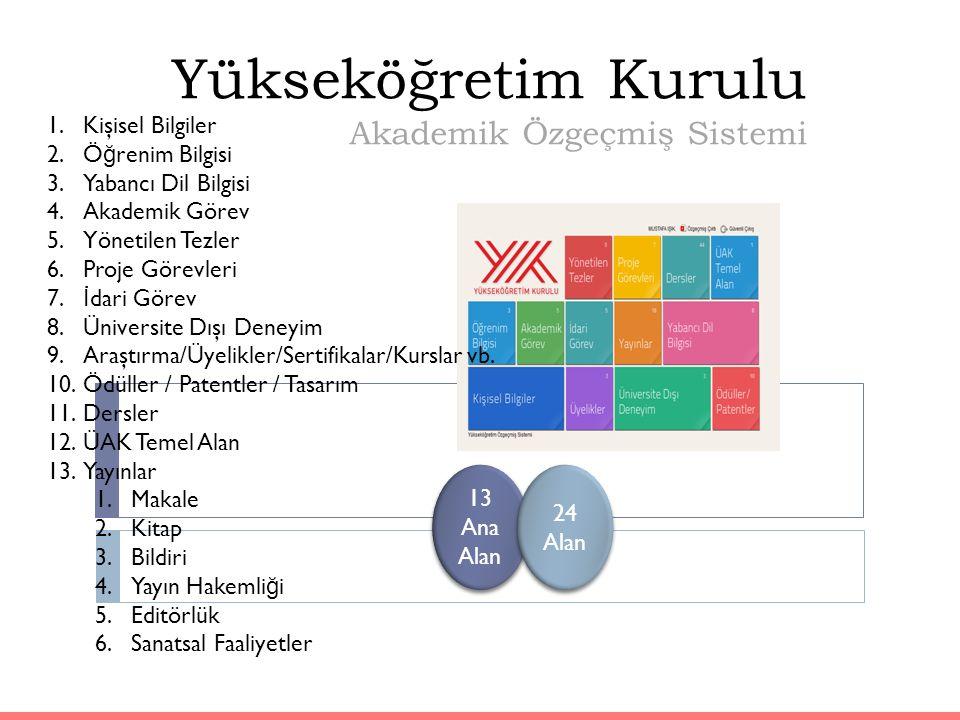 Yükseköğretim Kurulu Akademik Özgeçmiş Sistemi 1.Kişisel Bilgiler 2.Ö ğ renim Bilgisi 3.Yabancı Dil Bilgisi 4.Akademik Görev 5.Yönetilen Tezler 6.Proj