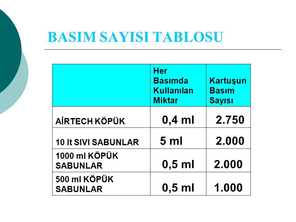 BASIM SAYISI TABLOSU Her Basımda Kullanılan Miktar Kartuşun Basım Sayısı AİRTECH KÖPÜK 0,4 ml 2.750 10 lt SIVI SABUNLAR 5 ml 2.000 1000 ml KÖPÜK SABUN