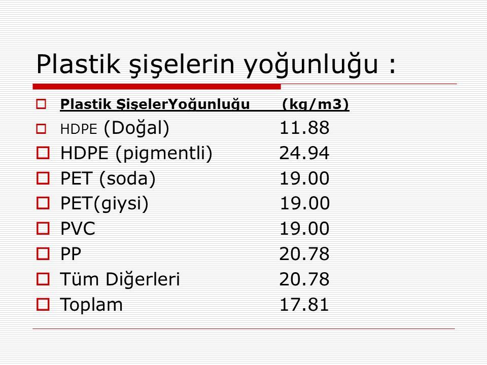 Plastik şişelerin yoğunluğu :  Plastik ŞişelerYoğunluğu (kg/m3)  HDPE (Doğal)11.88  HDPE (pigmentli)24.94  PET (soda)19.00  PET(giysi) 19.00  PVC19.00  PP20.78  Tüm Diğerleri20.78  Toplam17.81