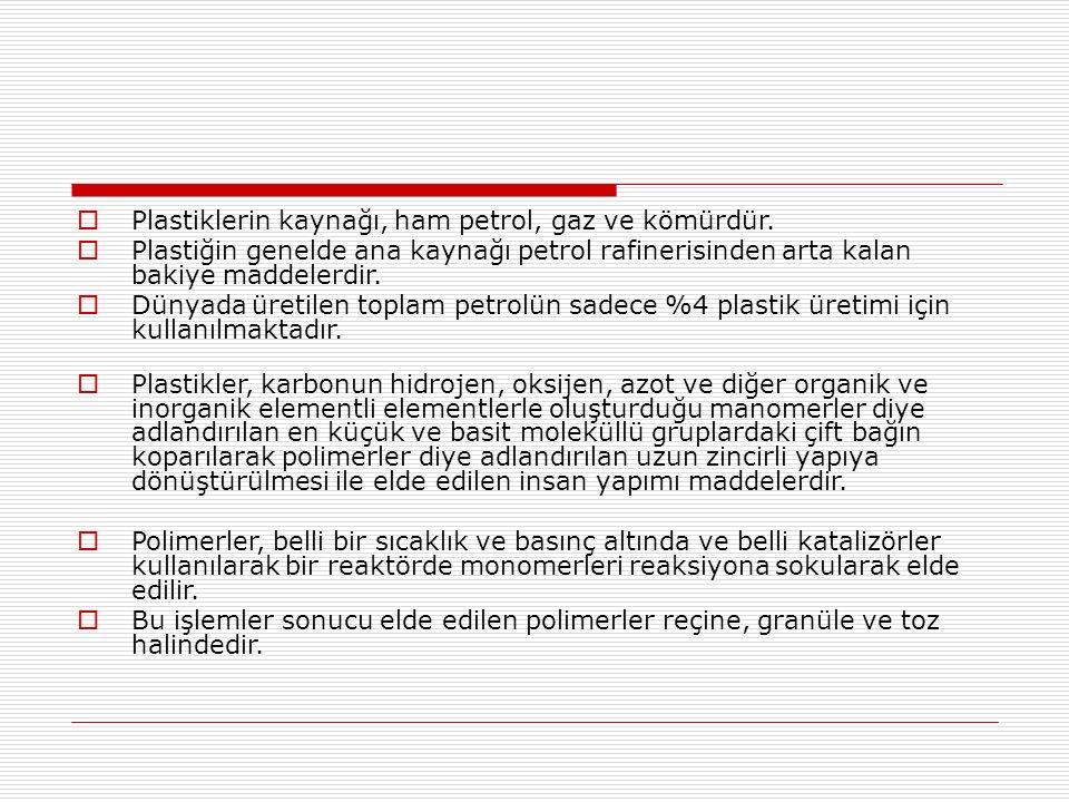 Polistiren (PS) Plastikler:  PS leri teşhis etme Kodu 6 dır.