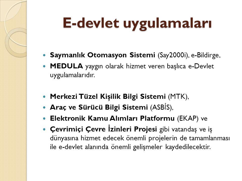 E-devlet uygulamaları Saymanlık Otomasyon Sistemi (Say2000i), e-Bildirge, MEDULA yaygın olarak hizmet veren başlıca e-Devlet uygulamalarıdır.