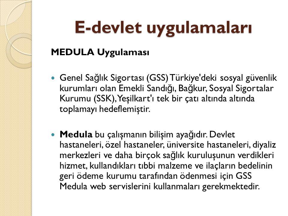 E-devlet uygulamaları MEDULA Uygulaması Genel Sa ğ lık Sigortası (GSS) Türkiye deki sosyal güvenlik kurumları olan Emekli Sandı ğ ı, Ba ğ kur, Sosyal Sigortalar Kurumu (SSK), Yeşilkart ı tek bir çatı altında altında toplamayı hedeflemiştir.