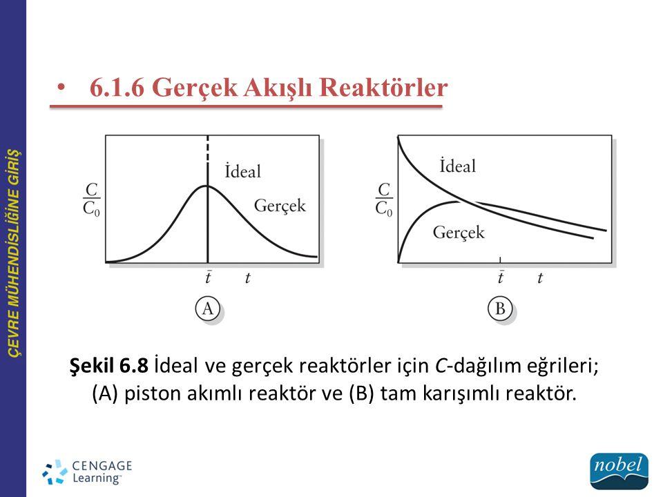 6.1.6 Gerçek Akışlı Reaktörler Şekil 6.8 İdeal ve gerçek reaktörler için C-dağılım eğrileri; (A) piston akımlı reaktör ve (B) tam karışımlı reaktör.