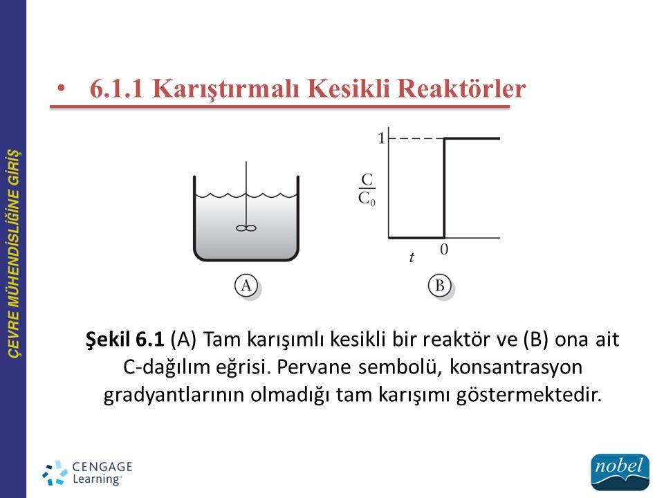 6.1.2 Piston Akımlı Reaktörler Şekil 6.2 (A) Piston akımlı bir reaktör, (B) ona ait C-dağılım eğrisi ve (C) F-dağılım eğrisi.