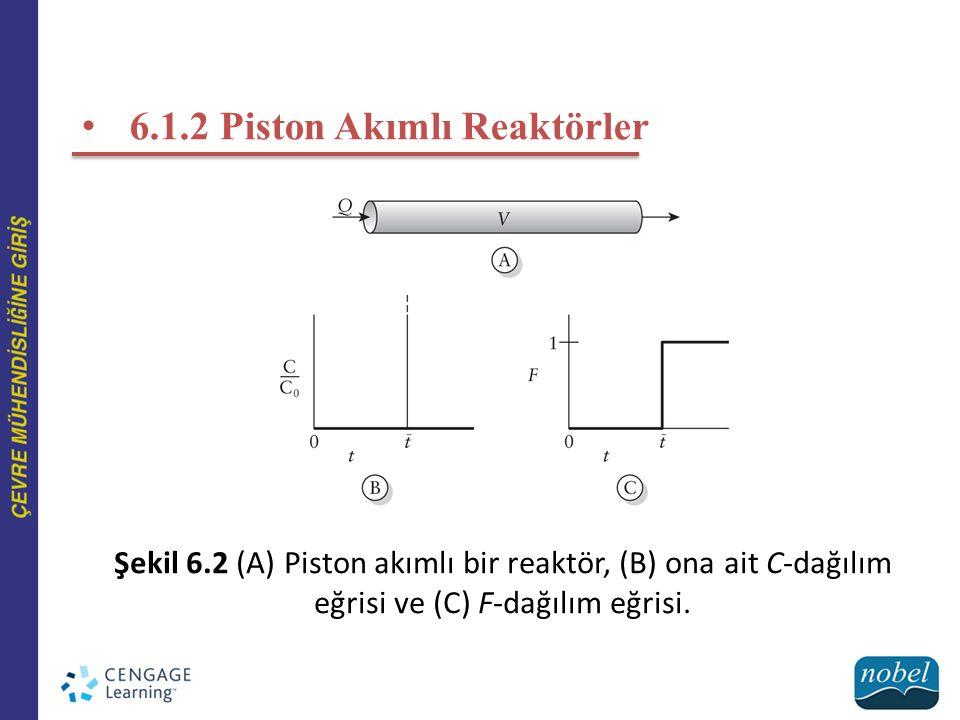 Şekil 6.3 (A) Tam karışımlı reaktör,(B) ona ait C-dağılım eğrisi ve (C) F-dağılım eğrisi.