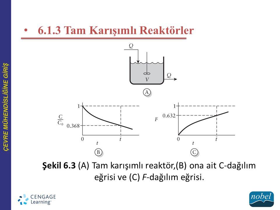 Şekil 6.3 (A) Tam karışımlı reaktör,(B) ona ait C-dağılım eğrisi ve (C) F-dağılım eğrisi. 6.1.3 Tam Karışımlı Reaktörler