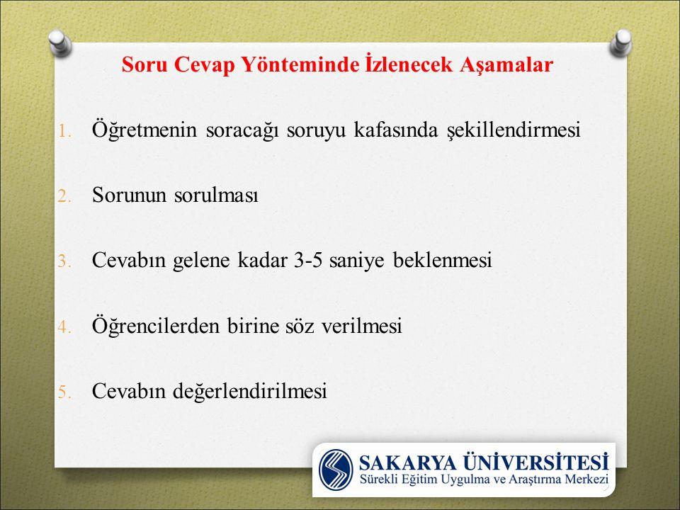 Soru Cevap Yönteminde İzlenecek Aşamalar 1. Öğretmenin soracağı soruyu kafasında şekillendirmesi 2. Sorunun sorulması 3. Cevabın gelene kadar 3-5 sani