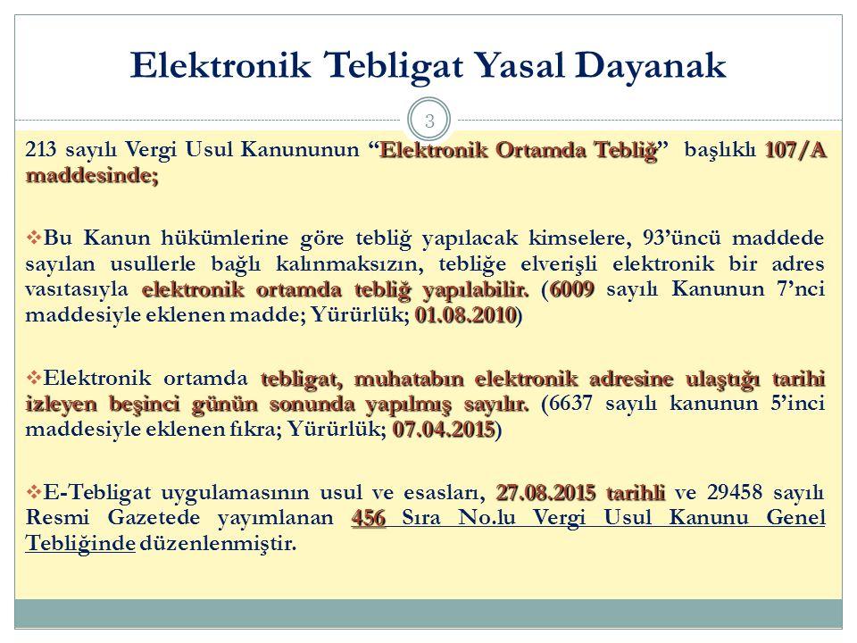 Elektronik Tebligat Yasal Dayanak 3 Elektronik Ortamda Tebliğ107/A maddesinde; 213 sayılı Vergi Usul Kanununun Elektronik Ortamda Tebliğ başlıklı 107/A maddesinde; elektronik ortamda tebliğ yapılabilir.