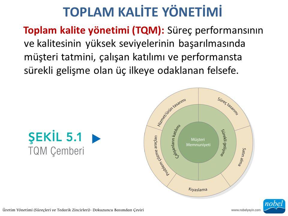 -Süreç Yeterlilik Oranı Süreç yeterlilik oranı, C p : 6 standart sapmaya bölünen tolerans genişliği.
