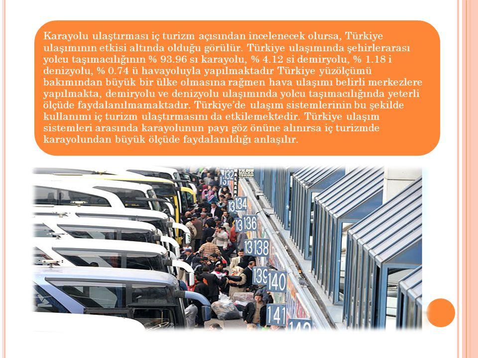 Karayolu ulaştırması iç turizm açısından incelenecek olursa, Türkiye ulaşımının etkisi altında olduğu görülür. Türkiye ulaşımında şehirlerarası yolcu