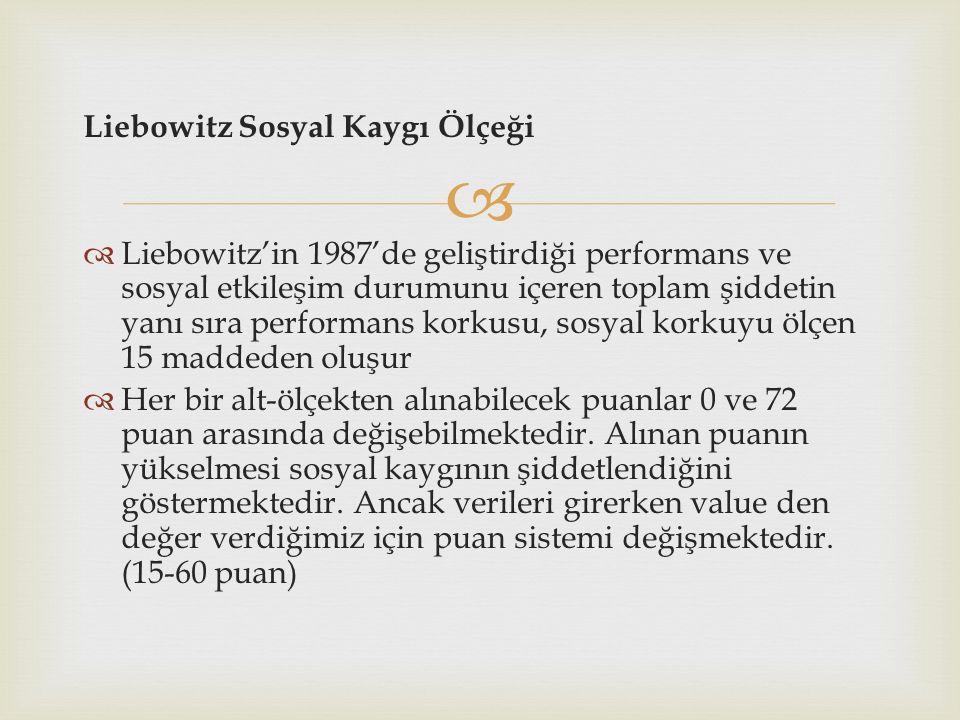  Liebowitz Sosyal Kaygı Ölçeği  Liebowitz'in 1987'de geliştirdiği performans ve sosyal etkileşim durumunu içeren toplam şiddetin yanı sıra performans korkusu, sosyal korkuyu ölçen 15 maddeden oluşur  Her bir alt-ölçekten alınabilecek puanlar 0 ve 72 puan arasında değişebilmektedir.