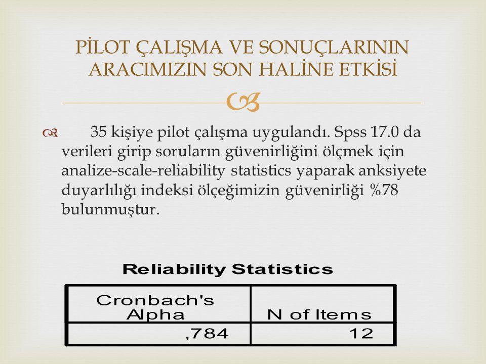   35 kişiye pilot çalışma uygulandı.