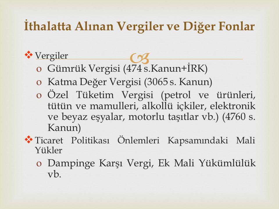   Vergiler oGümrük Vergisi (474 s.Kanun+İRK) oKatma Değer Vergisi (3065 s.