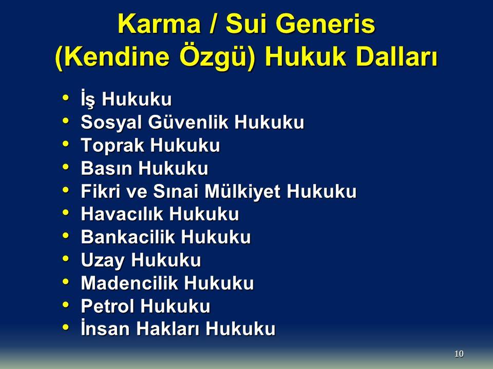 10 Karma / Sui Generis (Kendine Özgü) Hukuk Dalları İş Hukuku İş Hukuku Sosyal Güvenlik Hukuku Sosyal Güvenlik Hukuku Toprak Hukuku Toprak Hukuku Basın Hukuku Basın Hukuku Fikri ve Sınai Mülkiyet Hukuku Fikri ve Sınai Mülkiyet Hukuku Havacılık Hukuku Havacılık Hukuku Bankacilik Hukuku Bankacilik Hukuku Uzay Hukuku Uzay Hukuku Madencilik Hukuku Madencilik Hukuku Petrol Hukuku Petrol Hukuku İnsan Hakları Hukuku İnsan Hakları Hukuku