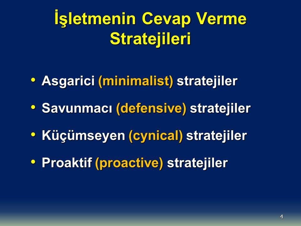 4 İşletmenin Cevap Verme Stratejileri Asgarici (minimalist) stratejiler Asgarici (minimalist) stratejiler Savunmacı (defensive) stratejiler Savunmacı (defensive) stratejiler Küçümseyen (cynical) stratejiler Küçümseyen (cynical) stratejiler Proaktif (proactive) stratejiler Proaktif (proactive) stratejiler