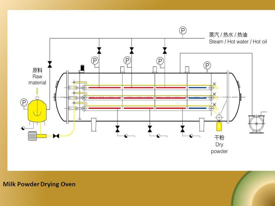 Milk Powder Drying Oven