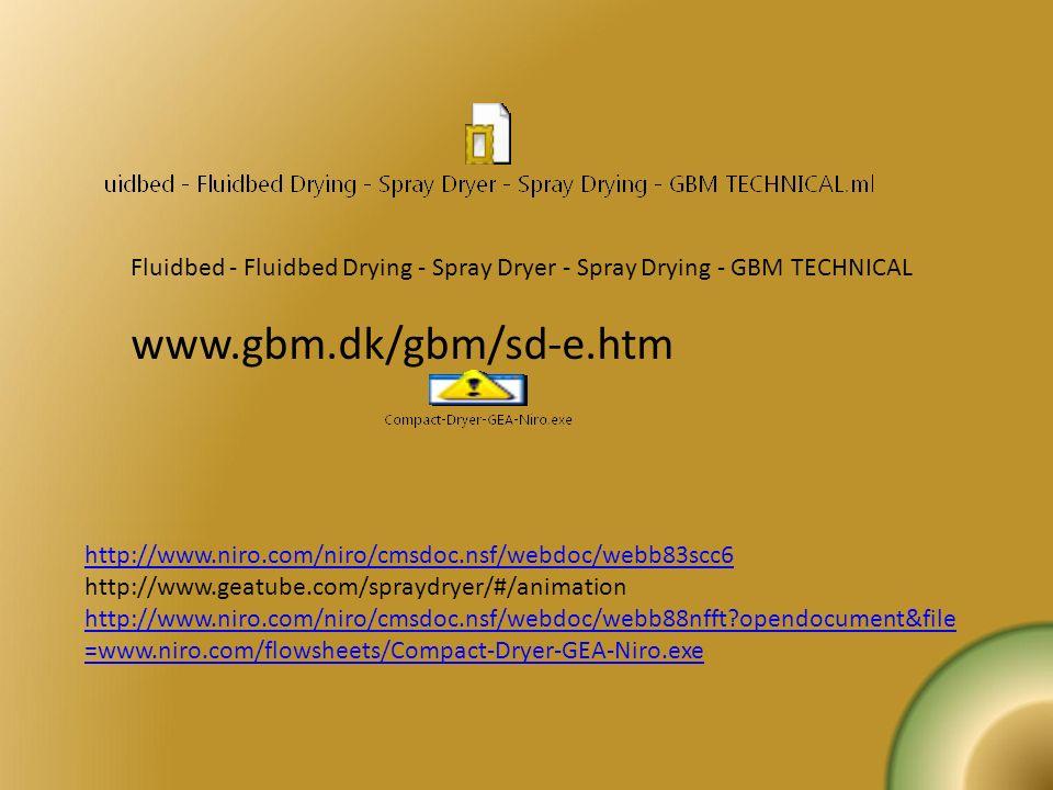 http://www.niro.com/niro/cmsdoc.nsf/webdoc/webb83scc6 http://www.geatube.com/spraydryer/#/animation http://www.niro.com/niro/cmsdoc.nsf/webdoc/webb88n