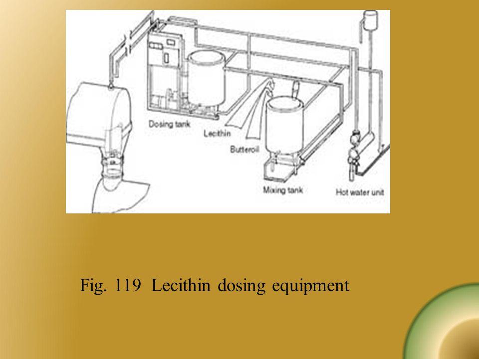 Fig. 119 Lecithin dosing equipment