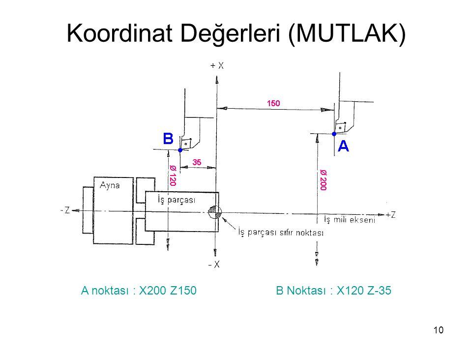 Koordinat Değerleri (MUTLAK) A noktası : X200 Z150 B Noktası : X120 Z-35 10