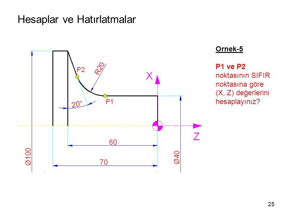Hesaplar ve Hatırlatmalar Ornek-5 P1 ve P2 noktasının SIFIR noktasına göre (X, Z) değerlerini hesaplayınız.