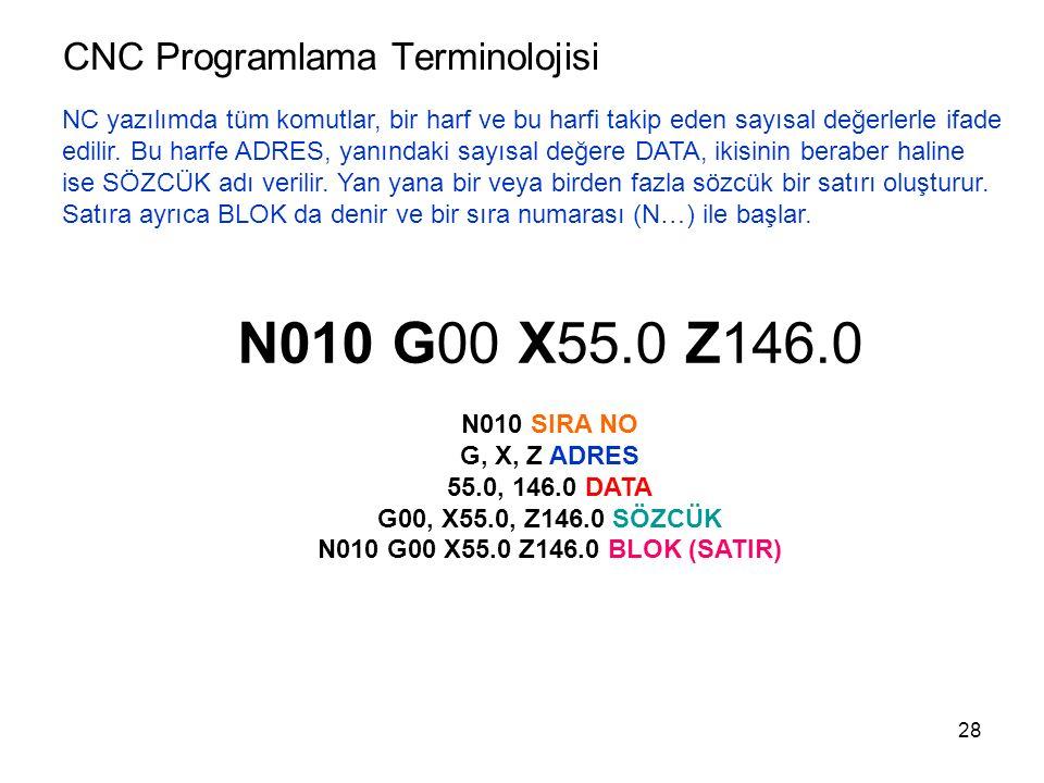 CNC Programlama Terminolojisi NC yazılımda tüm komutlar, bir harf ve bu harfi takip eden sayısal değerlerle ifade edilir.