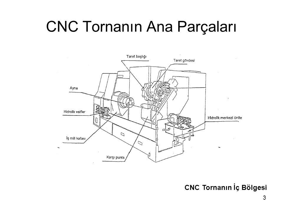 CNC Tornanın Ana Parçaları CNC Tornanın İç Bölgesi 3