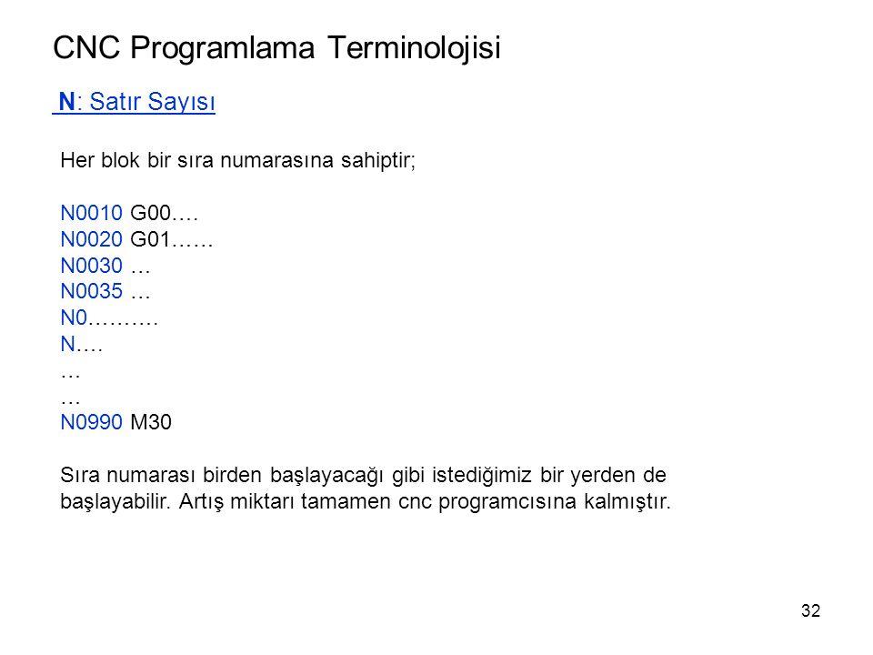 CNC Programlama Terminolojisi N: Satır Sayısı Her blok bir sıra numarasına sahiptir; N0010 G00….