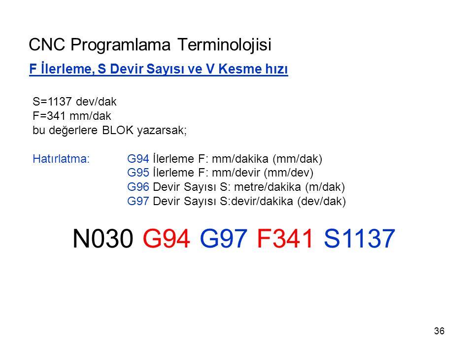 CNC Programlama Terminolojisi F İlerleme, S Devir Sayısı ve V Kesme hızı S=1137 dev/dak F=341 mm/dak bu değerlere BLOK yazarsak; Hatırlatma: G94 İlerleme F: mm/dakika (mm/dak) G95 İlerleme F: mm/devir (mm/dev) G96 Devir Sayısı S: metre/dakika (m/dak) G97 Devir Sayısı S:devir/dakika (dev/dak) N030 G94 G97 F341 S1137 36