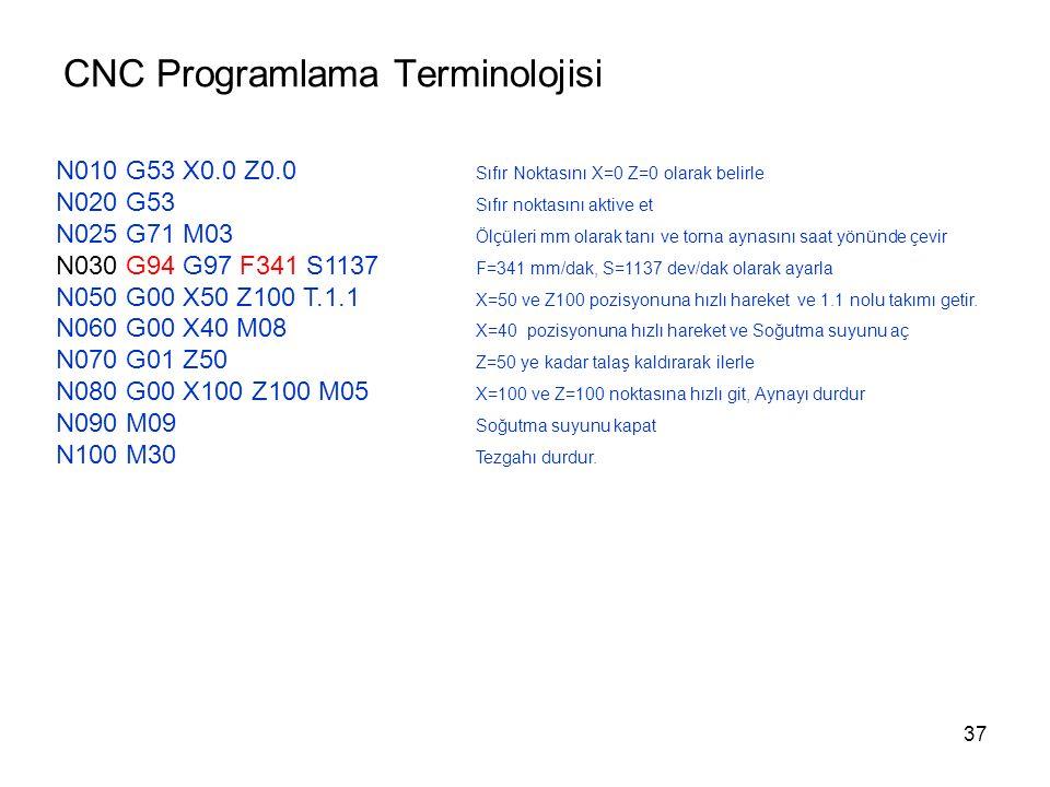 CNC Programlama Terminolojisi N010 G53 X0.0 Z0.0 Sıfır Noktasını X=0 Z=0 olarak belirle N020 G53 Sıfır noktasını aktive et N025 G71 M03 Ölçüleri mm olarak tanı ve torna aynasını saat yönünde çevir N030 G94 G97 F341 S1137 F=341 mm/dak, S=1137 dev/dak olarak ayarla N050 G00 X50 Z100 T.1.1 X=50 ve Z100 pozisyonuna hızlı hareket ve 1.1 nolu takımı getir.
