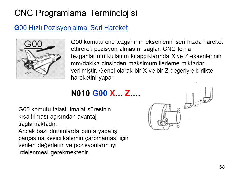 CNC Programlama Terminolojisi G00 Hızlı Pozisyon alma, Seri Hareket G00 komutu cnc tezgahının eksenlerini seri hızda hareket ettirerek pozisyon almasını sağlar.