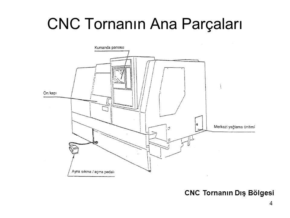 CNC Tornanın Ana Parçaları CNC Tornanın Dış Bölgesi 4