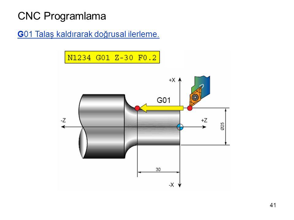 CNC Programlama G01 Talaş kaldırarak doğrusal ilerleme. 41