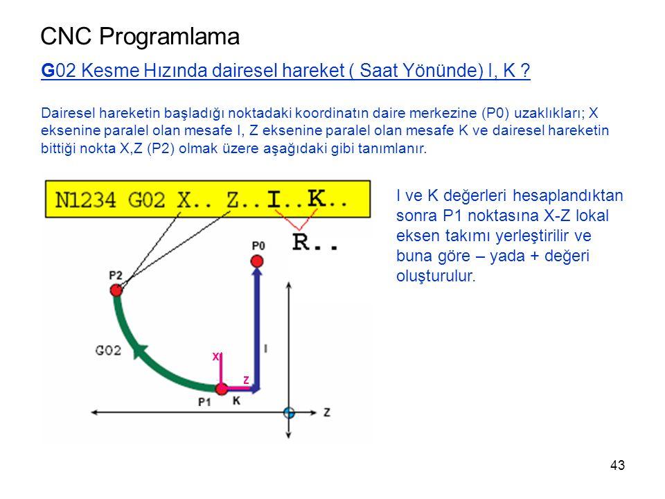 CNC Programlama G02 Kesme Hızında dairesel hareket ( Saat Yönünde) I, K .