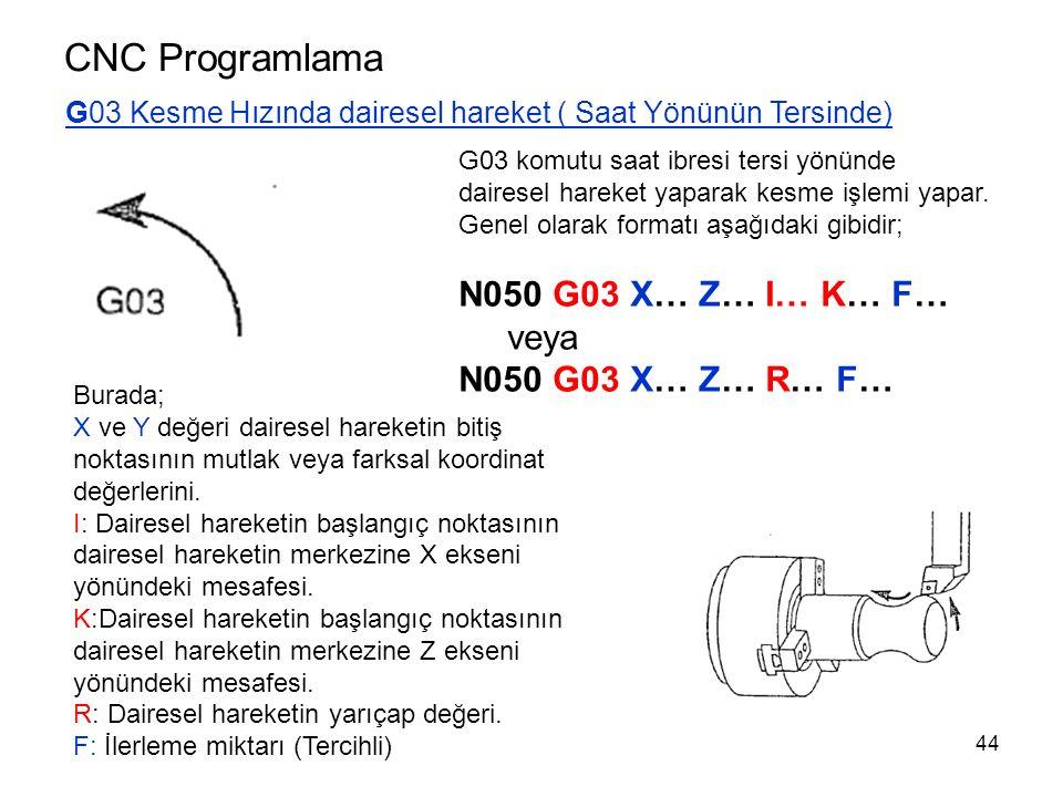 CNC Programlama G03 Kesme Hızında dairesel hareket ( Saat Yönünün Tersinde) G03 komutu saat ibresi tersi yönünde dairesel hareket yaparak kesme işlemi yapar.