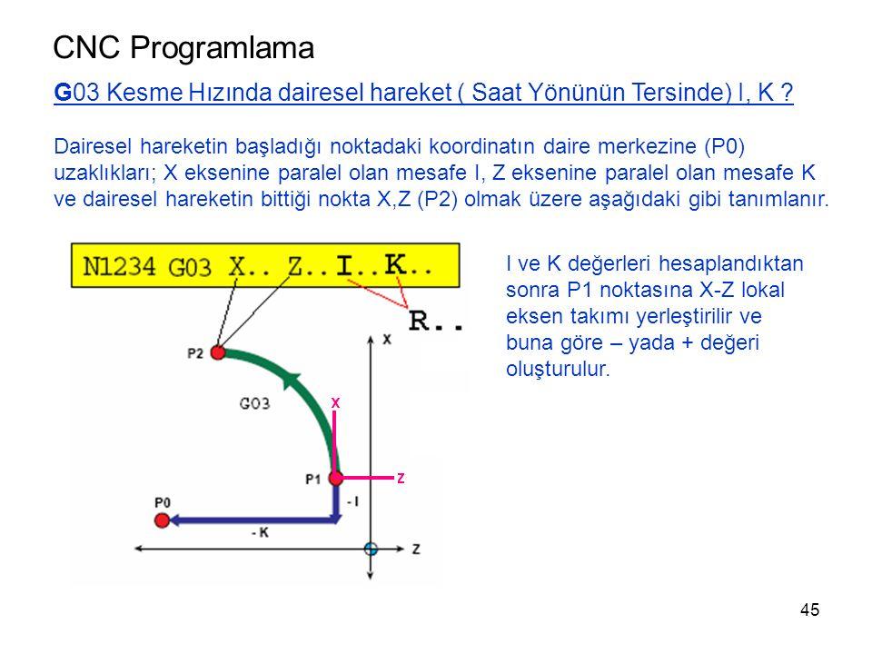 CNC Programlama G03 Kesme Hızında dairesel hareket ( Saat Yönünün Tersinde) I, K .