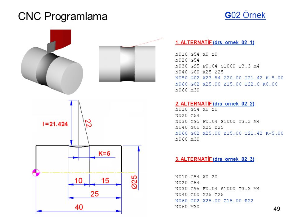 CNC Programlama G02 Örnek 1.