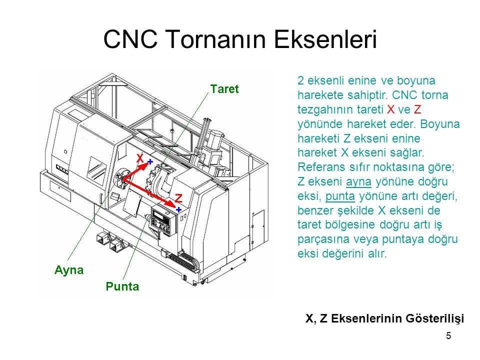 CNC Tornanın Eksenleri X, Z Eksenlerinin Gösterilişi 2 eksenli enine ve boyuna harekete sahiptir.