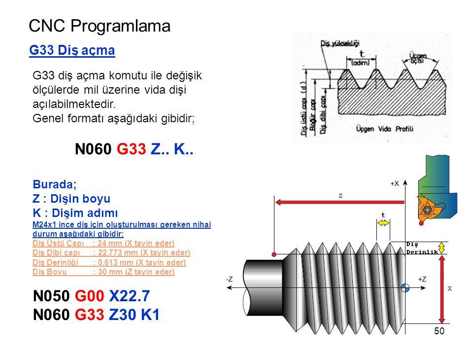 CNC Programlama G33 Diş açma G33 diş açma komutu ile değişik ölçülerde mil üzerine vida dişi açılabilmektedir.