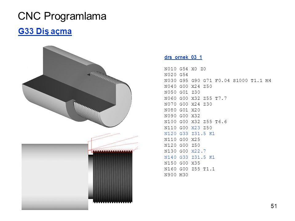 CNC Programlama G33 Diş açma drs_ornek_03_1 N010 G54 X0 Z0 N020 G54 N030 G95 G90 G71 F0.04 S1000 T1.1 M4 N040 G00 X24 Z50 N050 G01 Z30 N060 G00 X32 Z55 T7.7 N070 G00 X24 Z30 N080 G01 X20 N090 G00 X32 N100 G00 X32 Z55 T6.6 N110 G00 X23 Z50 N120 G33 Z31.5 K1 N110 G00 X25 N120 G00 Z50 N130 G00 X22.7 N140 G33 Z31.5 K1 N150 G00 X35 N160 G00 Z55 T1.1 N900 M30 51