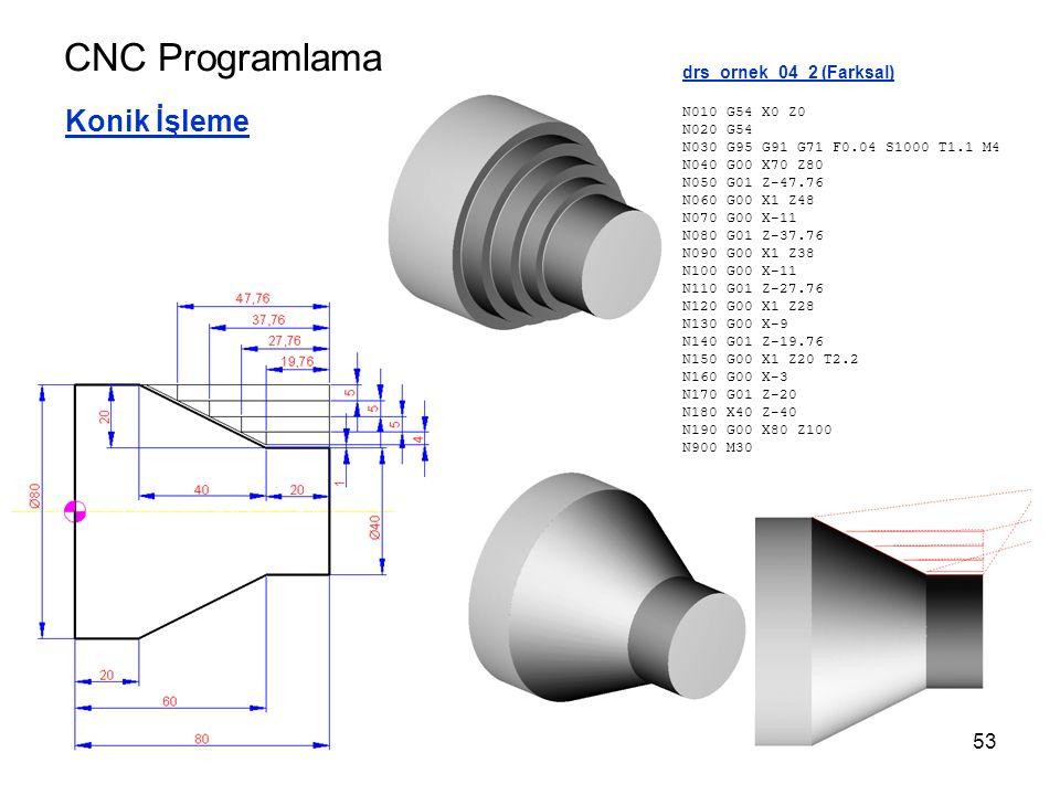CNC Programlama Konik İşleme drs_ornek_04_2 (Farksal) N010 G54 X0 Z0 N020 G54 N030 G95 G91 G71 F0.04 S1000 T1.1 M4 N040 G00 X70 Z80 N050 G01 Z-47.76 N060 G00 X1 Z48 N070 G00 X-11 N080 G01 Z-37.76 N090 G00 X1 Z38 N100 G00 X-11 N110 G01 Z-27.76 N120 G00 X1 Z28 N130 G00 X-9 N140 G01 Z-19.76 N150 G00 X1 Z20 T2.2 N160 G00 X-3 N170 G01 Z-20 N180 X40 Z-40 N190 G00 X80 Z100 N900 M30 53